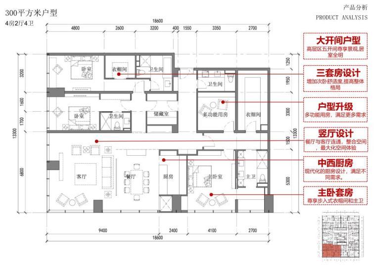 [沈阳]商业+超高层公建化豪宅建筑方案设计-弧形