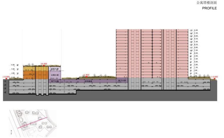 [沈阳]商业+超高层公建化豪宅建筑方案设计-剖面