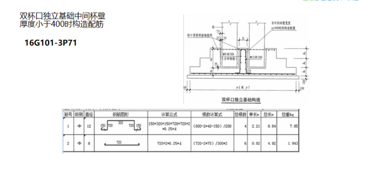 16G101图集杯口独立基础配筋构造及案例PPT-03 杯口独立基础配筋计算