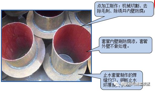安装预埋工程技术质量标准交底_6