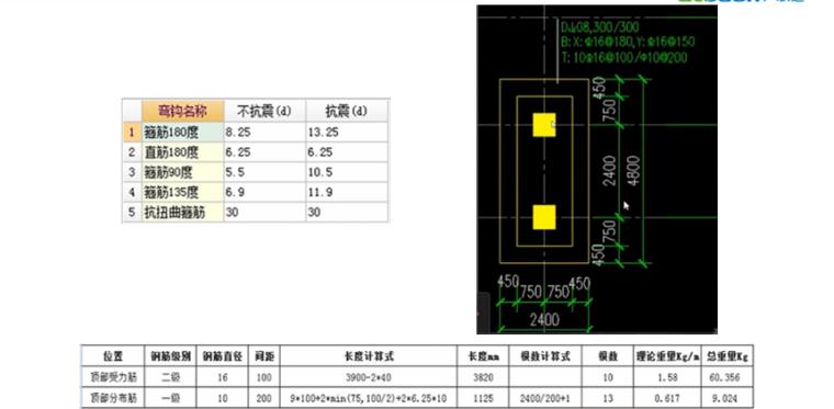 16G101图集独立基础顶部配筋构造及案例PPT-03 独立基础顶部配筋计算
