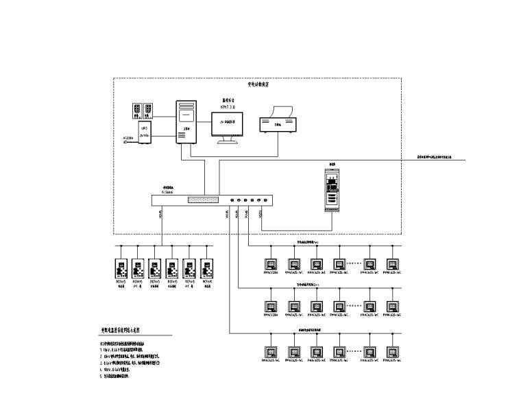 陕西省6层公共建筑电气施工图(含计算书)-变配电监控系统网络示意图