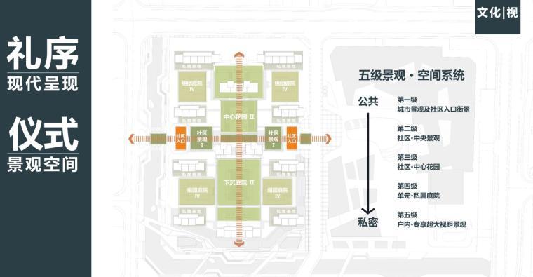 [浙江]知名企业现代超高层江景豪宅中标文本-文化视觉