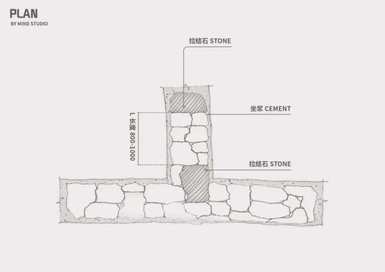 干垒石墙分享_21
