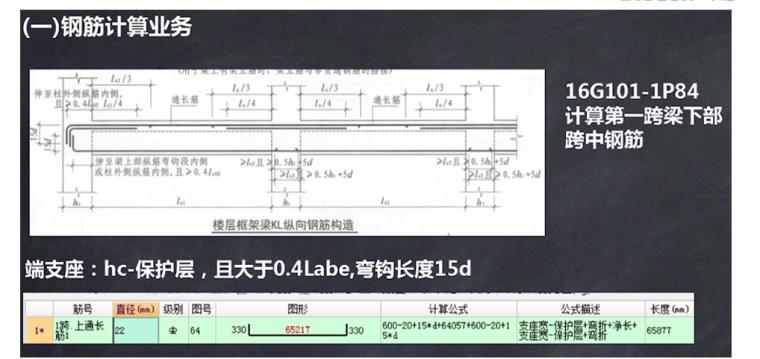 16G101平法图集钢筋计算的基本知识PPT-02 钢筋计算业务