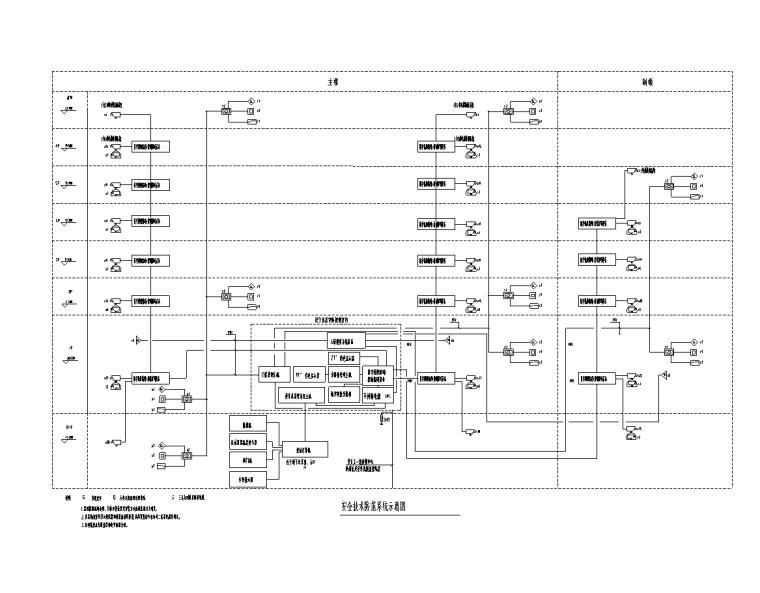 陕西省6层公共建筑电气施工图(含计算书)-弱电系统图(二)