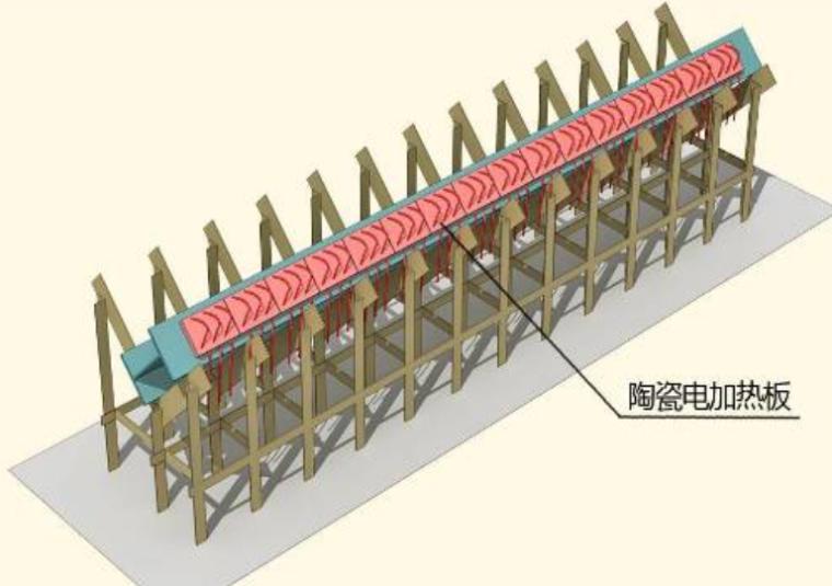 8层框架结构办公楼钢结构工程专项施工方案-05 焊接预热