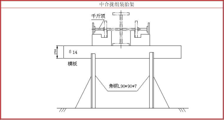 8层框架结构办公楼钢结构工程专项施工方案-07 中合拢组装胎架