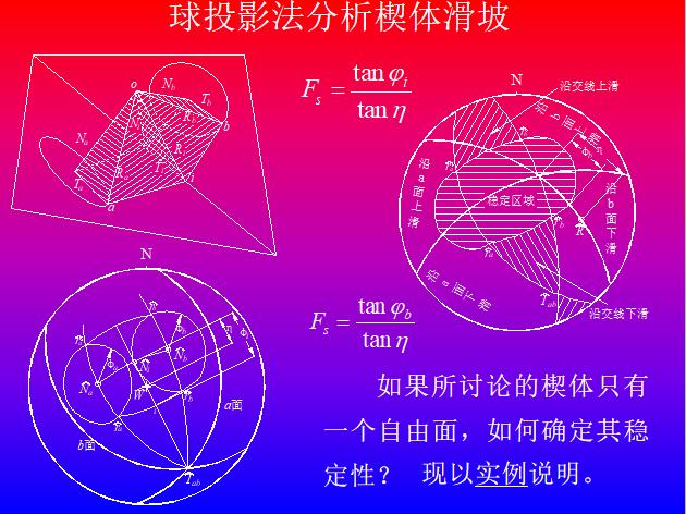 边坡稳定性计算方法PPT(58页)-预览图-7