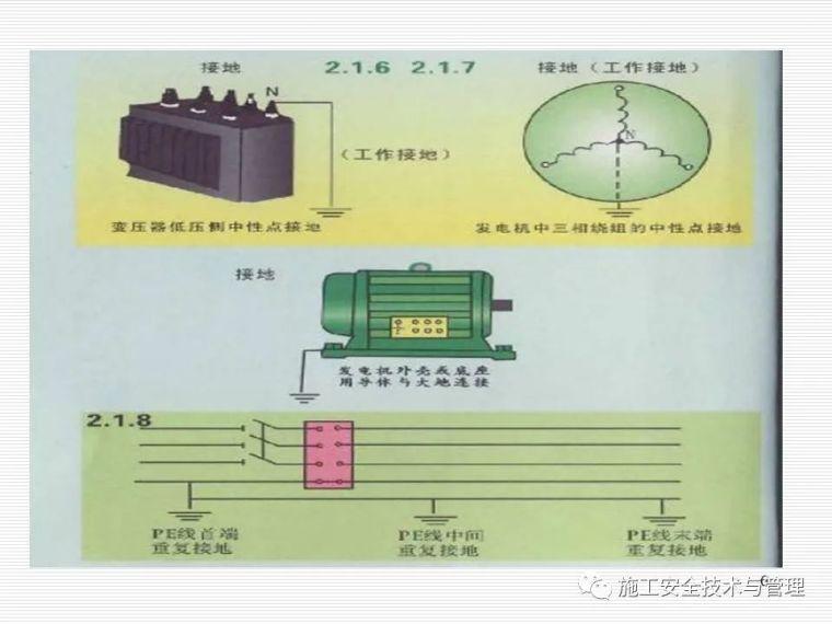 现场临电安全规范和常见隐患(图文结合)_144