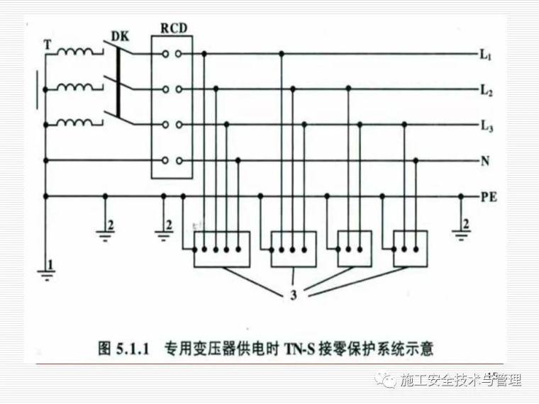 现场临电安全规范和常见隐患(图文结合)_153