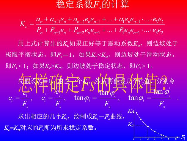 边坡稳定性计算方法PPT(58页)-预览图-6