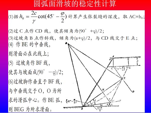 边坡稳定性计算方法PPT(58页)-预览图-3