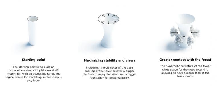[案例解析]丹麦螺旋观光塔设计_6