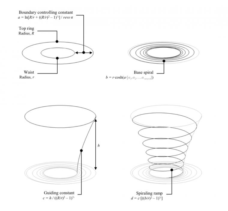 [案例解析]丹麦螺旋观光塔设计_7