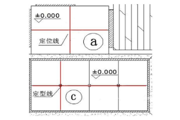 32套名企施工工艺标准做法及质量标准合集_24
