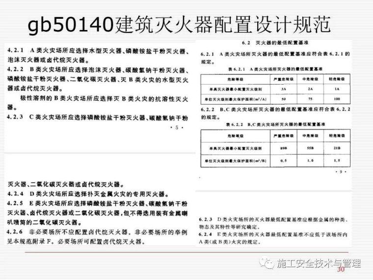 现场临电安全规范和常见隐患(图文结合)_168