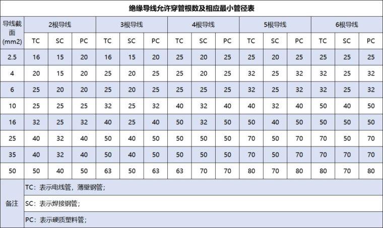 32套名企施工工艺标准做法及质量标准合集_36