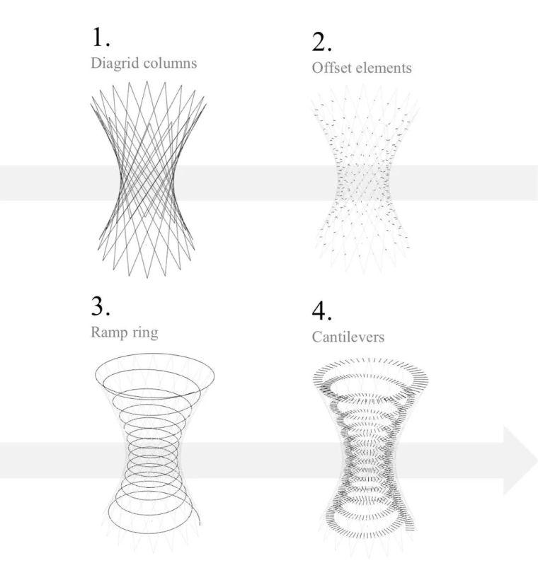 [案例解析]丹麦螺旋观光塔设计_17