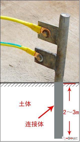 现场临电安全规范和常见隐患(图文结合)_24