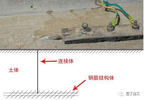 现场临电安全规范和常见隐患(图文结合)_23