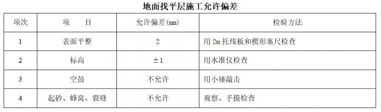32套名企施工工艺标准做法及质量标准合集_44