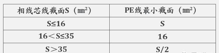 现场临电安全规范和常见隐患(图文结合)_25