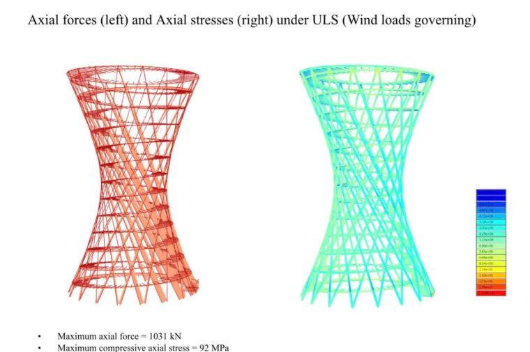 [案例解析]丹麦螺旋观光塔设计_23