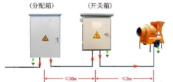 现场临电安全规范和常见隐患(图文结合)_34