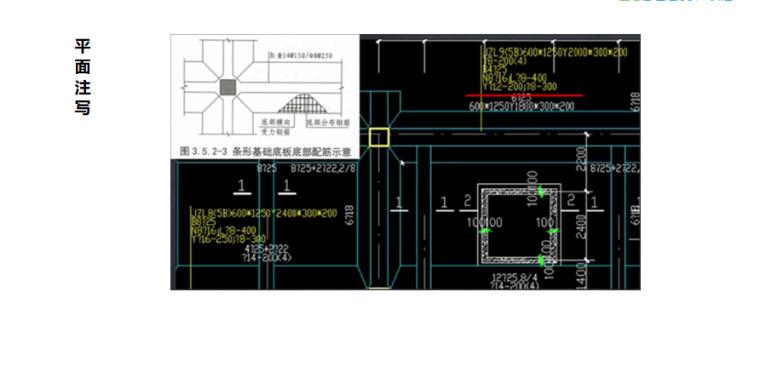16G101图集条形基础的平法识图案例PPT-02 平面注写