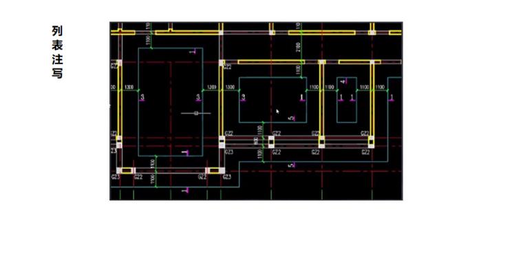16G101图集条形基础的平法识图案例PPT-03 列表注写