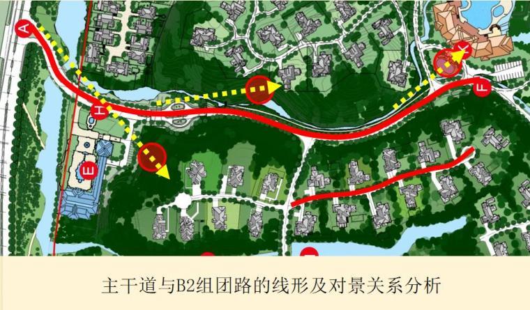 青山湖玫瑰园样板区营造总结片区例会-141p-青山湖玫瑰园样板区营造总结片区例会 (1)