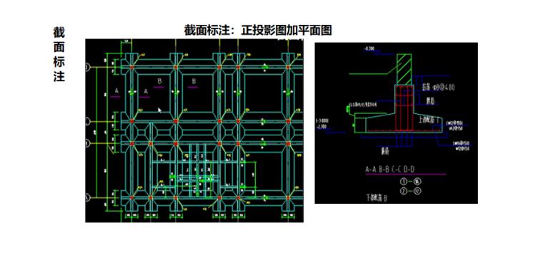 16G101图集条形基础的平法识图案例PPT-05 正投影图加平面图