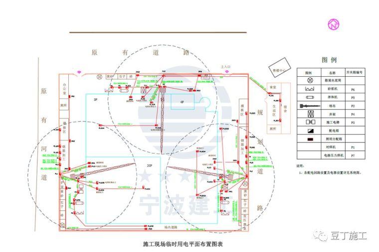 现场临电安全规范和常见隐患(图文结合)_7
