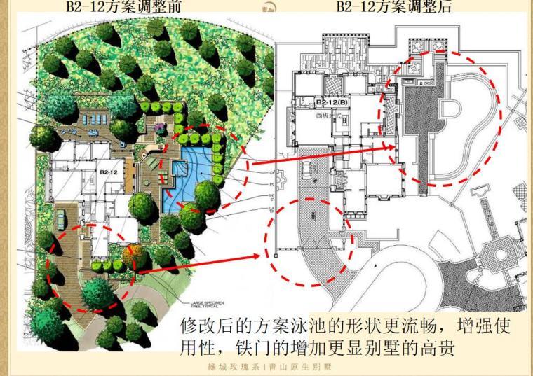 青山湖玫瑰园样板区营造总结片区例会-141p-青山湖玫瑰园样板区营造总结片区例会 (9)