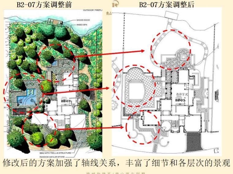 青山湖玫瑰园样板区营造总结片区例会-141p-青山湖玫瑰园样板区营造总结片区例会 (8)