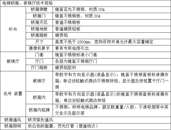 工程勘察设计建筑结构、电梯扶梯技术规格书-02 电梯轿厢、侯梯厅技术规格
