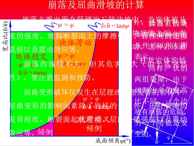 边坡稳定性计算方法PPT(58页)-预览图-4