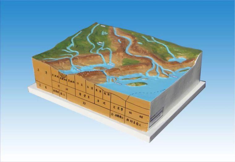 47个三维地质模型,直观有深度!_4