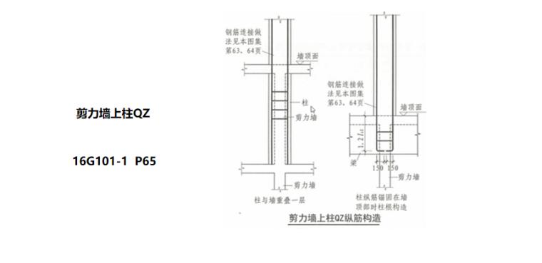 16G101图集柱的分类PPT-06 剪力墙上柱