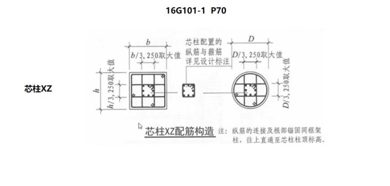 16G101图集柱的分类PPT-04 芯柱
