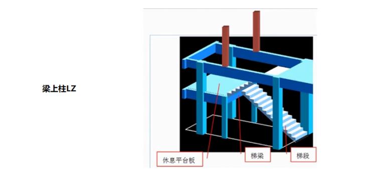 16G101图集柱的分类PPT-05 梁上柱
