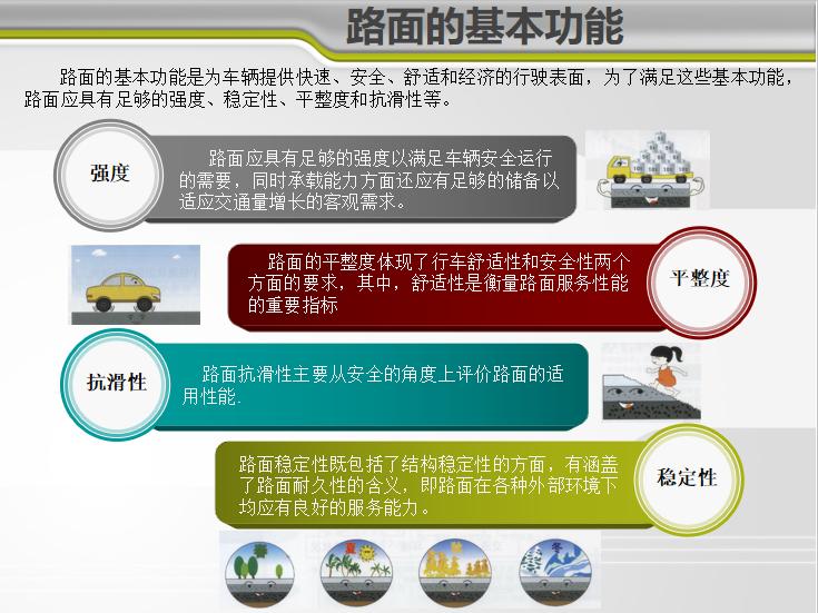 市政公路路面施工技术培训讲义PPT-路面的基本功能
