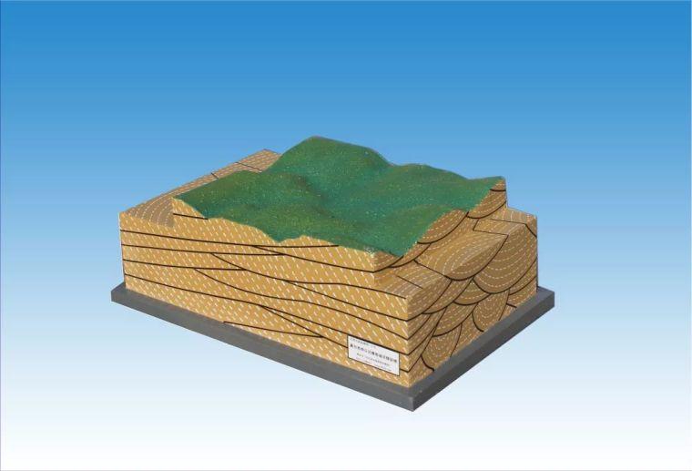 47个三维地质模型,直观有深度!_7