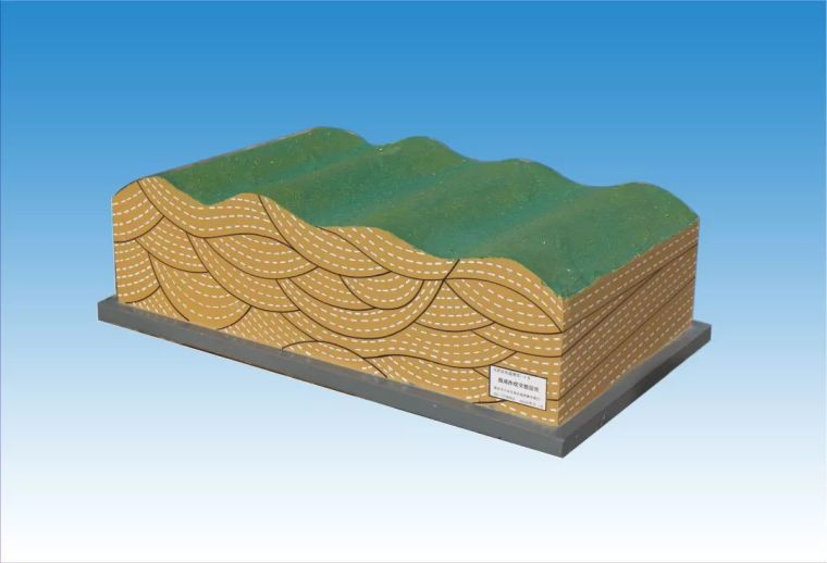 47个三维地质模型,直观有深度!_8