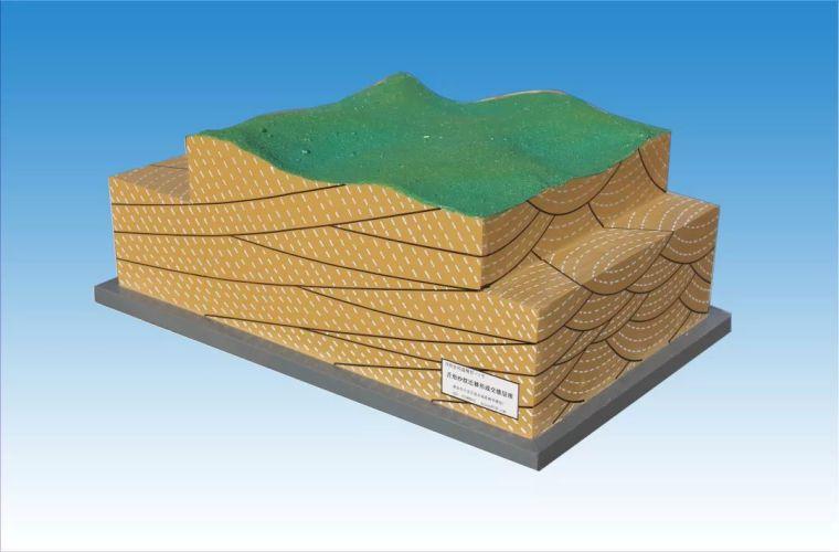 47个三维地质模型,直观有深度!_9