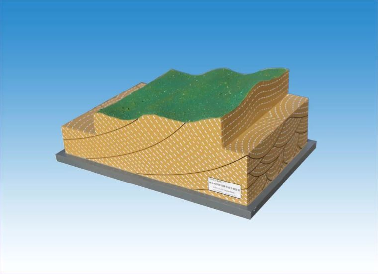 47个三维地质模型,直观有深度!_11