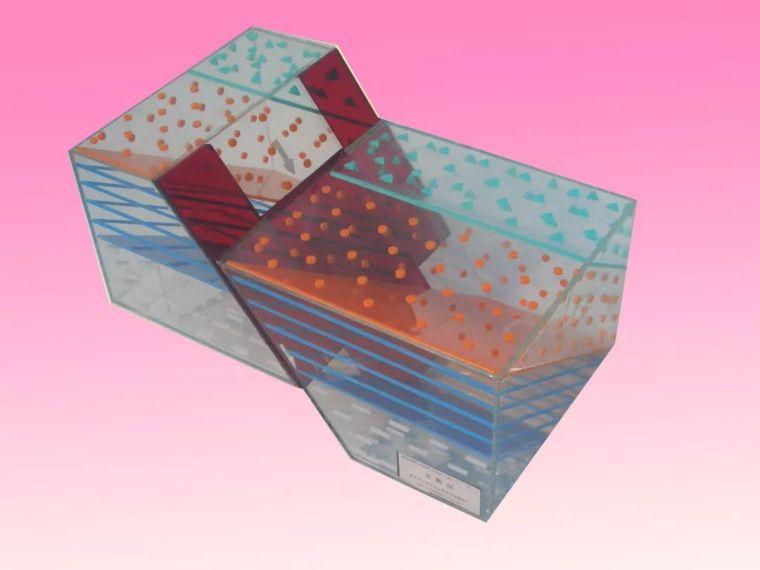 47个三维地质模型,直观有深度!_16