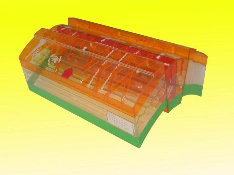 47个三维地质模型,直观有深度!_18