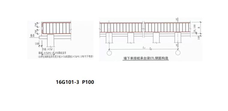 16G101图集承台梁的侧部钢筋计算案例PPT-03 承台梁的侧部钢筋计算案例